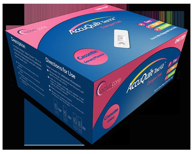 Dengue Test Kits